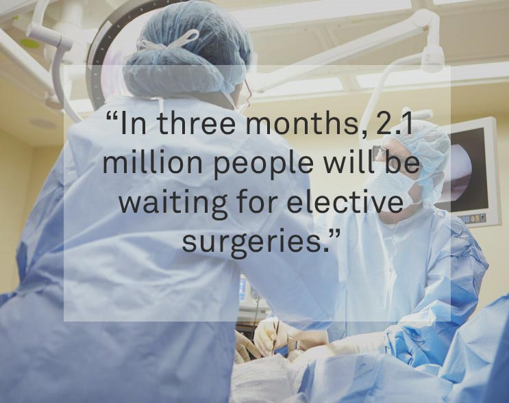 Waiting for elective surgeries